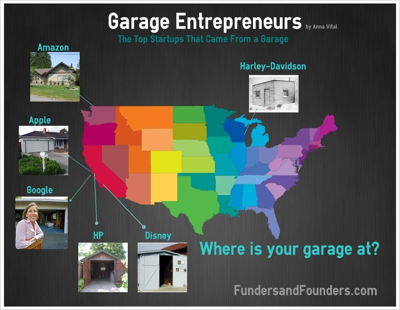 Garage Entrepreneurship [infographic]